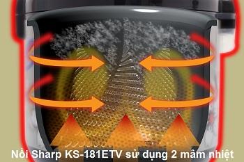 mâm nhiệt nồi sharp ks 181etv 18 lit